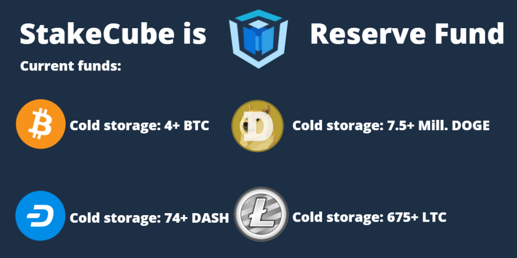 Cold Storage Funds